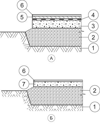 фундаментная плита из